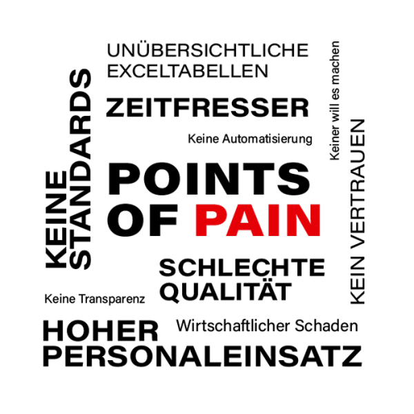 Points-of-Pain-Immobilienbranche